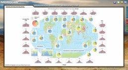 Demografia - Struktury demograficzne - Świat